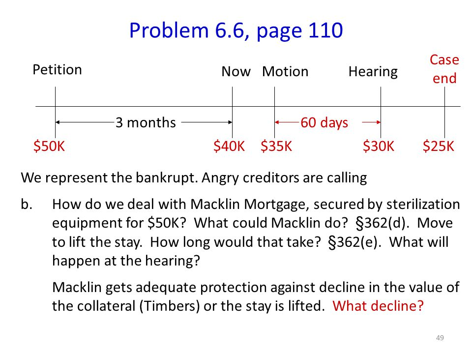 49 Problem 6.6, page 110 Petition 3 months Now $50K$40K MotionHearing $35K$30K$25K We represent the bankrupt.