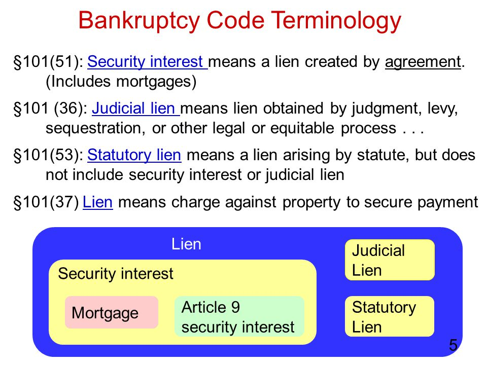 5 §101(51): Security interest means a lien created by agreement.