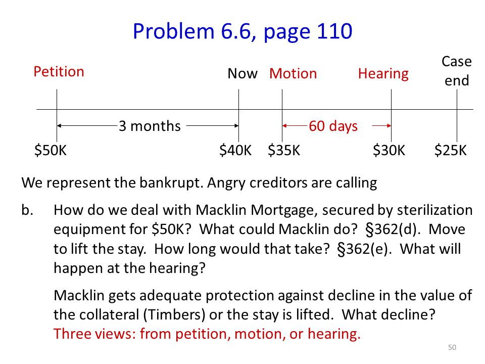 50 Problem 6.6, page 110 Petition 3 months Now $50K$40K MotionHearing $35K$30K$25K Case end We represent the bankrupt.