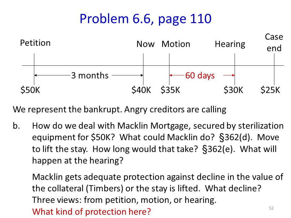 52 Problem 6.6, page 110 Petition 3 months Now $50K$40K MotionHearing $35K$30K$25K We represent the bankrupt.