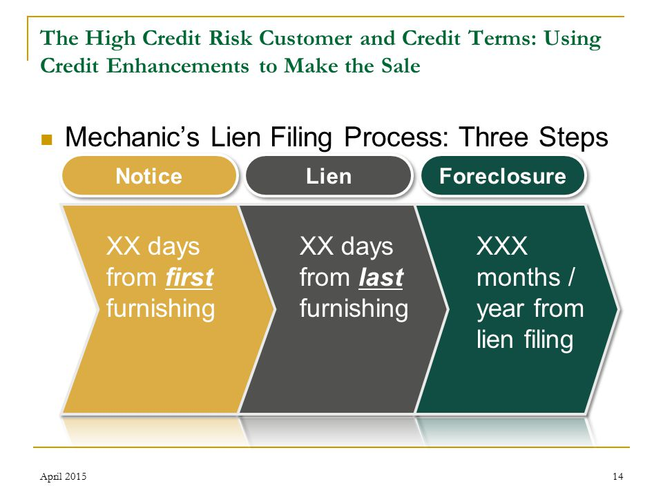 14 The High Credit Risk Customer and Credit Terms: Using Credit Enhancements to Make the Sale Mechanic's Lien Filing Process: Three Steps April 2015 Notice Lien Foreclosure XX days from first furnishing XX days from last furnishing XXX months / year from lien filing