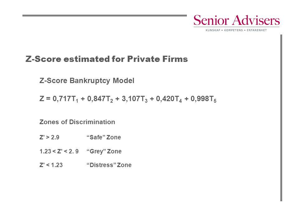 Z-Score estimated for Private Firms Z-Score Bankruptcy Model Z = 0,717T 1 + 0,847T 2 + 3,107T 3 + 0,420T 4 + 0,998T 5 Zones of Discrimination Z' > 2.9