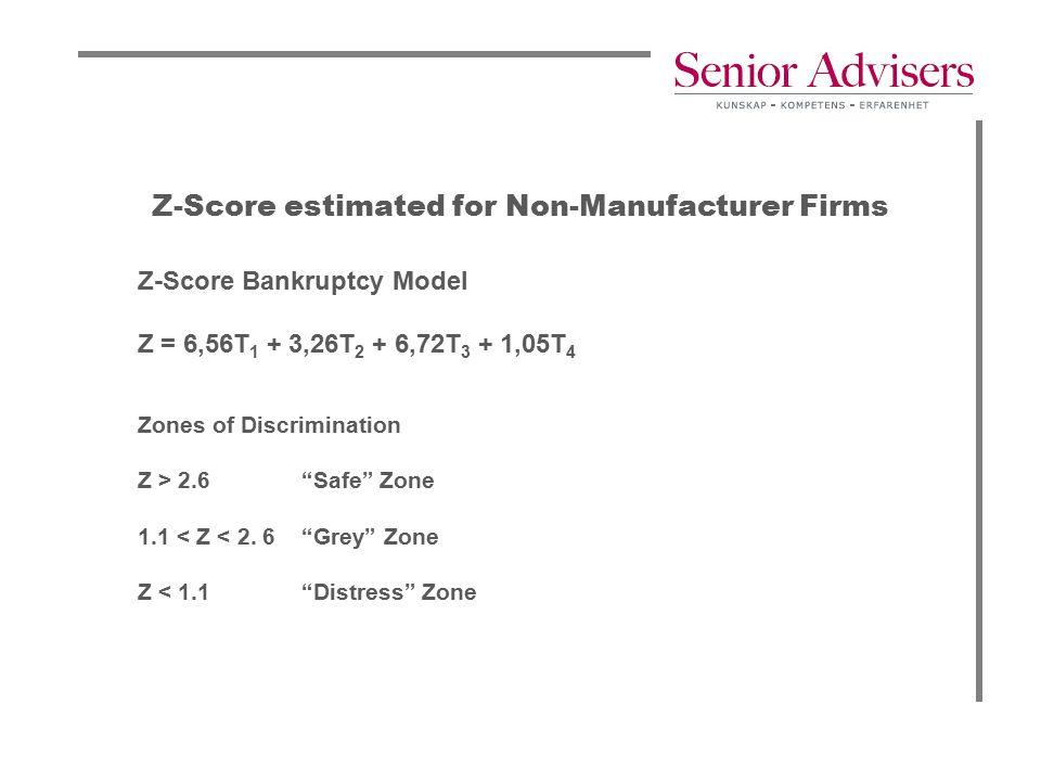 "Z-Score estimated for Non-Manufacturer Firms Z-Score Bankruptcy Model Z = 6,56T 1 + 3,26T 2 + 6,72T 3 + 1,05T 4 Zones of Discrimination Z > 2.6 ""Safe"""