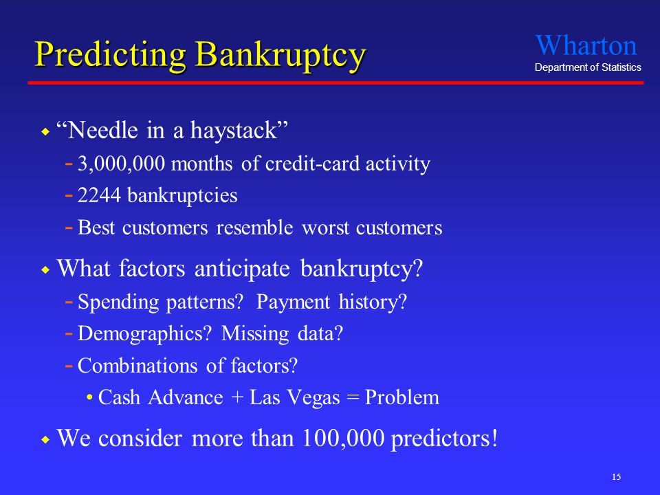 Wharton Department of Statistics 15 Predicting Bankruptcy  Needle in a haystack - 3,000,000 months of credit-card activity - 2244 bankruptcies - Best customers resemble worst customers  What factors anticipate bankruptcy.