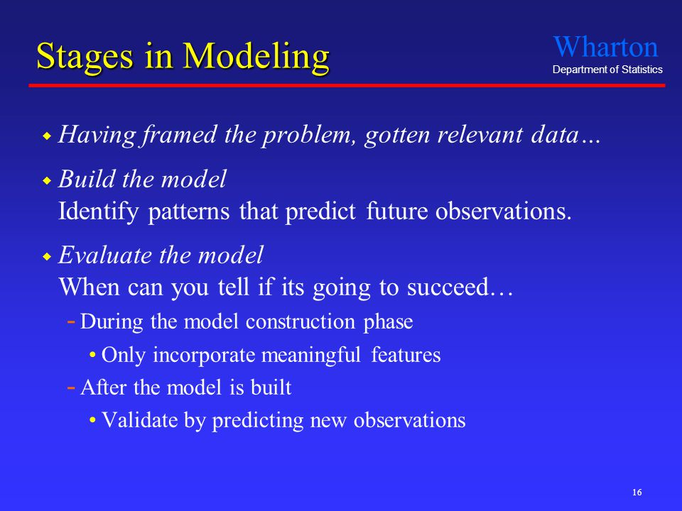 Wharton Department of Statistics 16 Stages in Modeling  Having framed the problem, gotten relevant data…  Build the model Identify patterns that predict future observations.