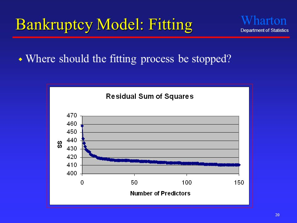 Wharton Department of Statistics 20 Bankruptcy Model: Fitting  Where should the fitting process be stopped?