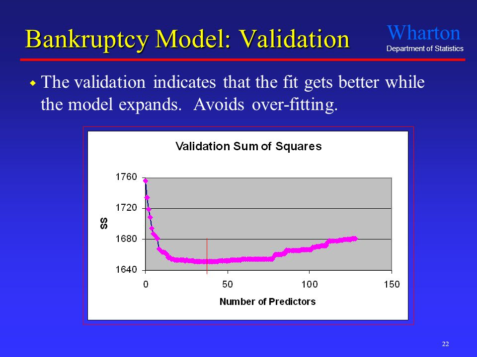 Wharton Department of Statistics 22 Bankruptcy Model: Validation  The validation indicates that the fit gets better while the model expands. Avoids o