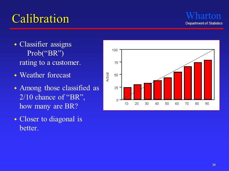 Wharton Department of Statistics 26 Calibration  Classifier assigns Prob( BR ) rating to a customer.