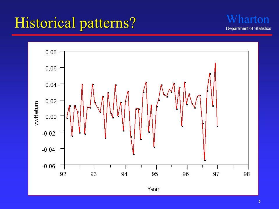 Wharton Department of Statistics 6 Historical patterns? ?