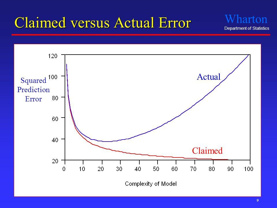 Wharton Department of Statistics 9 Claimed versus Actual Error Actual Claimed Squared Prediction Error