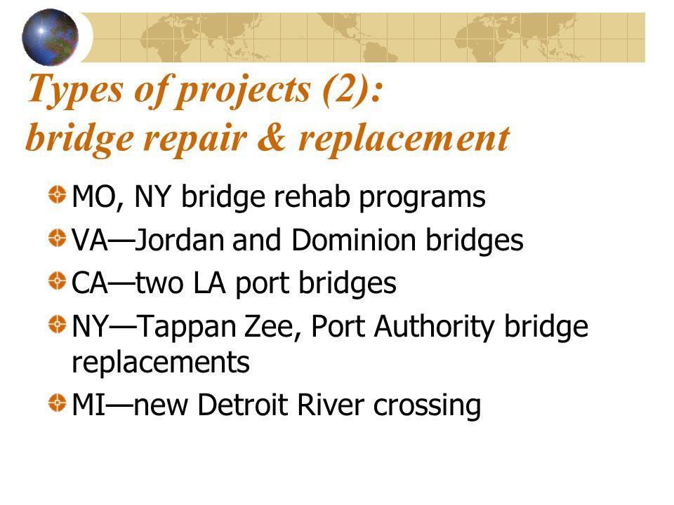 Types of projects (2): bridge repair & replacement MO, NY bridge rehab programs VA—Jordan and Dominion bridges CA—two LA port bridges NY—Tappan Zee, Port Authority bridge replacements MI—new Detroit River crossing