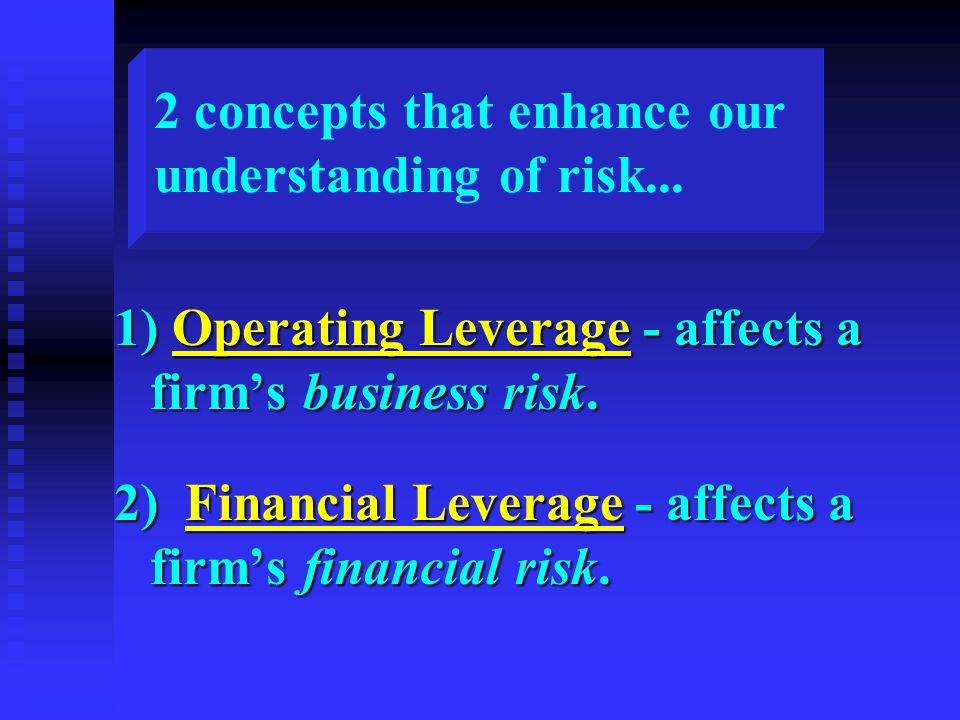2 concepts that enhance our understanding of risk... 1) Operating Leverage - affects a firm's business risk. 2) Financial Leverage - affects a firm's
