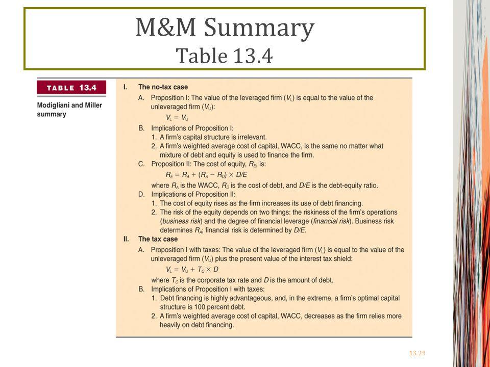 13-25 M&M Summary Table 13.4