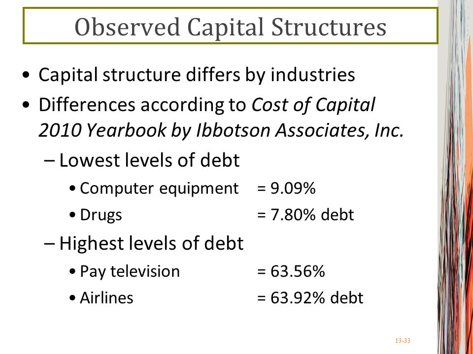 13-33 Observed Capital Structures Capital structure differs by industries Differences according to Cost of Capital 2010 Yearbook by Ibbotson Associates, Inc.