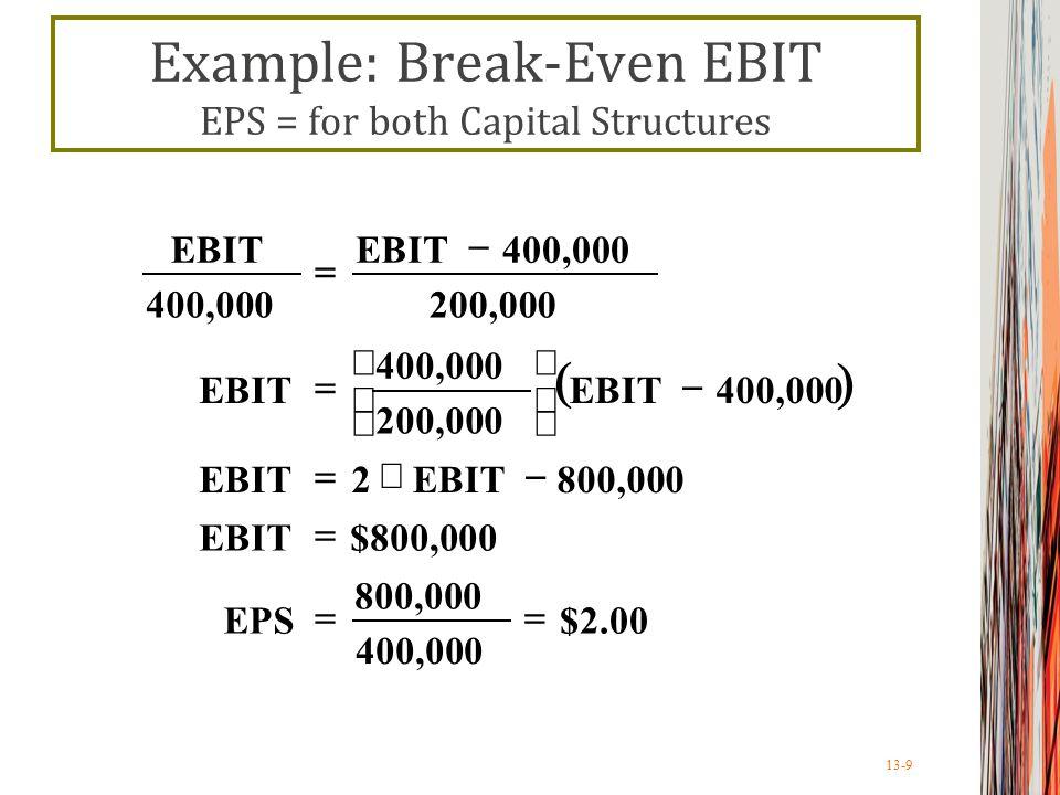 13-9 Example: Break-Even EBIT EPS = for both Capital Structures   $2.00 400,000 800,000 EPS $800,000EBIT 800,000EBIT2 400,000EBIT 200,000 400,000 EB