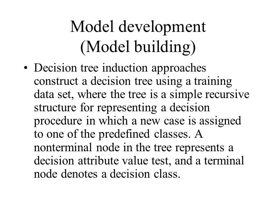 Model development (Model building)