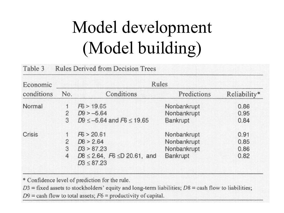 Model development (Model evaluation) Cross-validation approach –Divide whole data sets as training set and test set.