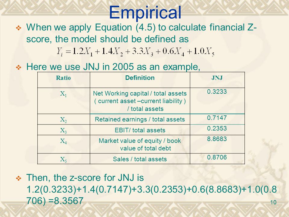Empirical  When we apply Equation (4.5) to calculate financial Z- score, the model should be defined as  Here we use JNJ in 2005 as an example,  Then, the z-score for JNJ is 1.2(0.3233)+1.4(0.7147)+3.3(0.2353)+0.6(8.8683)+1.0(0.8 706) =8.3567 10 Ratio Definition JNJ X1X1 Net Working capital / total assets ( current asset –current liability ) / total assets 0.3233 X2X2 Retained earnings / total assets 0.7147 X3X3 EBIT/ total assets 0.2353 X4X4 Market value of equity / book value of total debt 8.8683 X5X5 Sales / total assets 0.8706