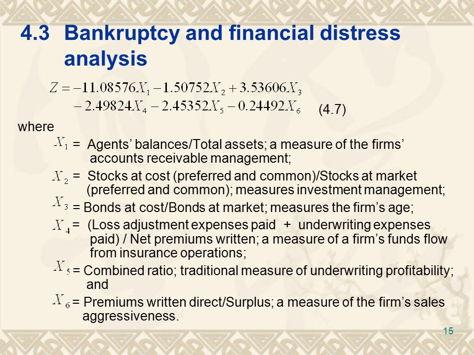 4.3Bankruptcy and financial distress analysis (4.7) where = Agents' balances/Total assets; a measure of the firms' accounts receivable management; = Stocks at cost (preferred and common)/Stocks at market (preferred and common); measures investment management; = Bonds at cost/Bonds at market; measures the firm's age; = (Loss adjustment expenses paid + underwriting expenses paid) / Net premiums written; a measure of a firm's funds flow from insurance operations; = Combined ratio; traditional measure of underwriting profitability; and = Premiums written direct/Surplus; a measure of the firm's sales aggressiveness.