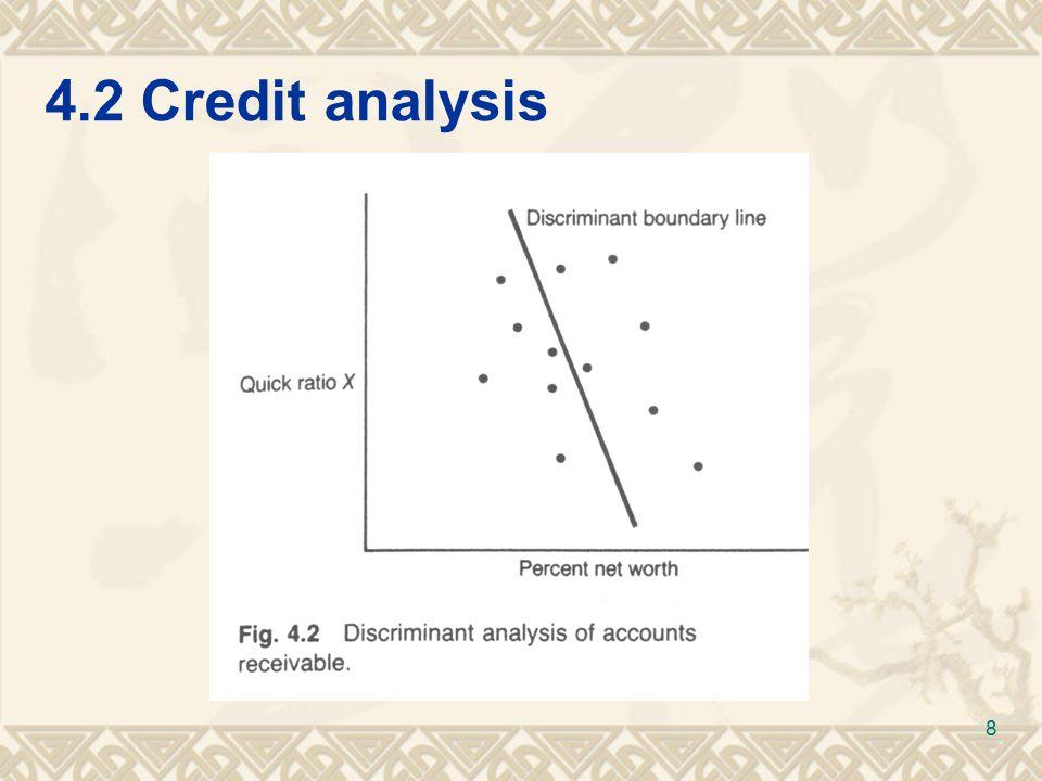 4.5Bond ratings forecasting 29