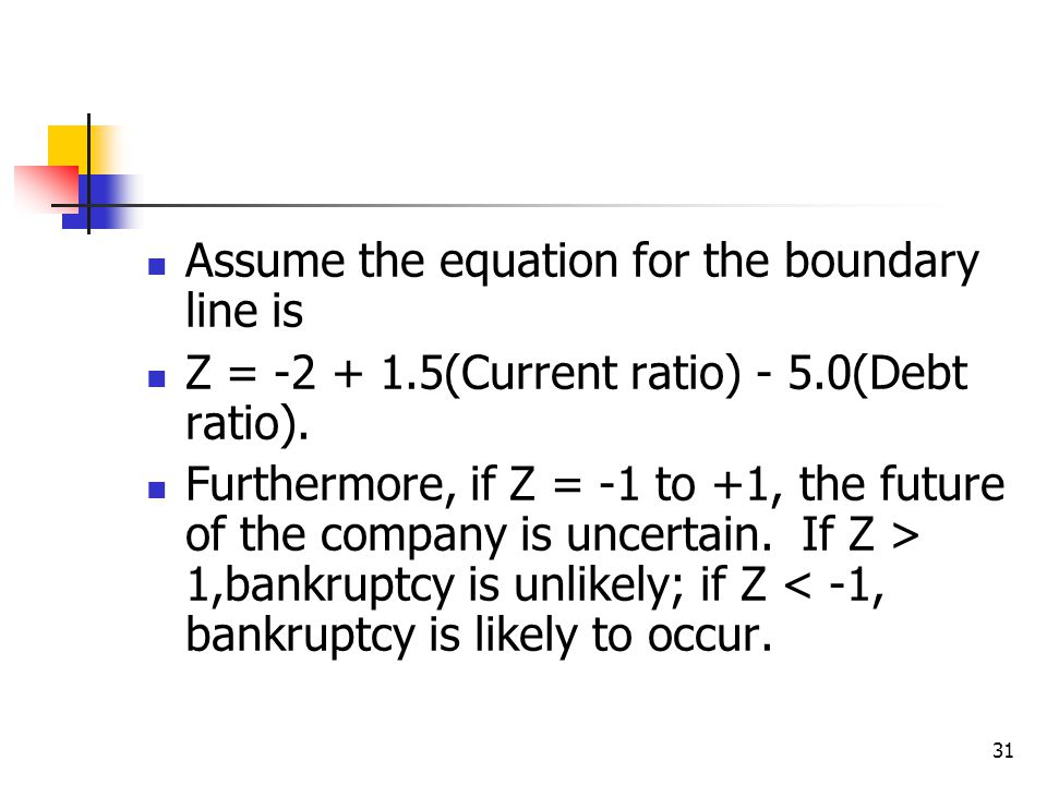 31 Assume the equation for the boundary line is Z = -2 + 1.5(Current ratio) - 5.0(Debt ratio). Furthermore, if Z = -1 to +1, the future of the company
