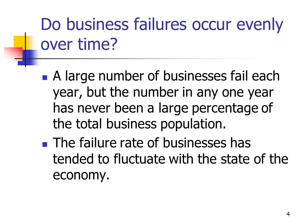 4 Do business failures occur evenly over time? A large number of businesses fail each year, but the number in any one year has never been a large perc