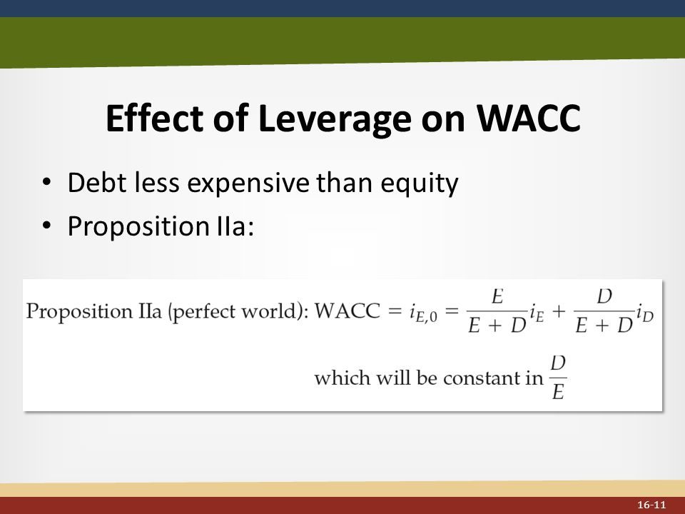 Effect of Leverage on WACC Debt less expensive than equity Proposition IIa: 16-11