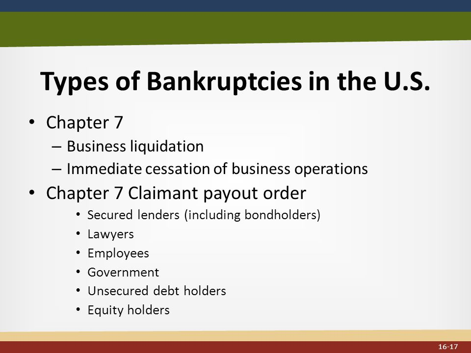 Types of Bankruptcies in the U.S.