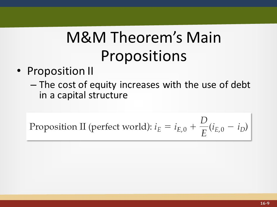 M&M Theorem's Main Propositions Proposition II – The cost of equity increases with the use of debt in a capital structure 16-9