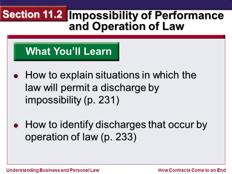 Understanding Business and Personal Law Impossibility of Performance and Operation of Law Section 11.2 How Contracts Come to an End Section 11.2 Assessment Critical Thinking Activity Answer Bankruptcy Answers will vary, but should recognize that certain debts are too important to society be discharged.