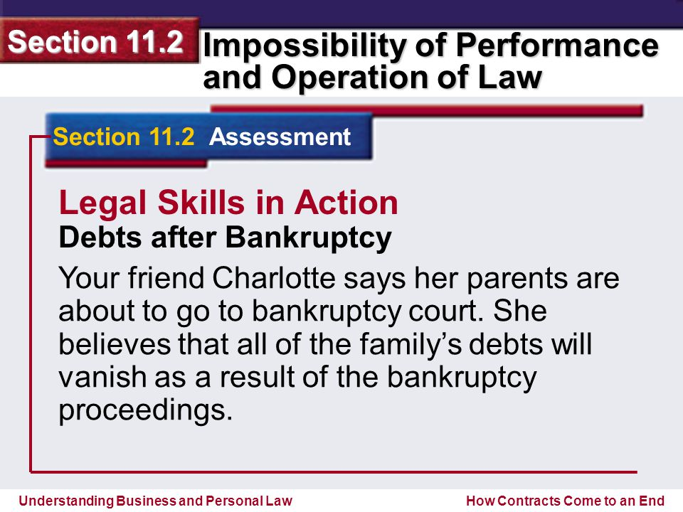 Understanding Business and Personal Law Impossibility of Performance and Operation of Law Section 11.2 How Contracts Come to an End Section 11.2 Assessment Legal Skills in Action Debts after Bankruptcy Your friend Charlotte says her parents are about to go to bankruptcy court.