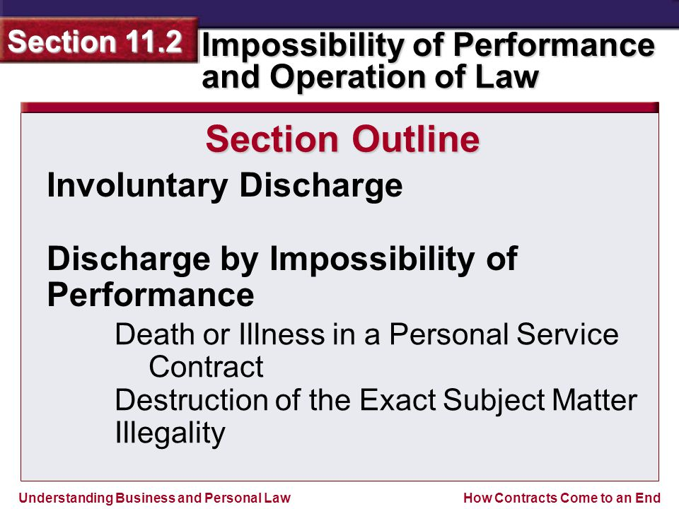 Understanding Business and Personal Law Impossibility of Performance and Operation of Law Section 11.2 How Contracts Come to an End The destruction must occur after the contract is entered into, but before it is carried out.
