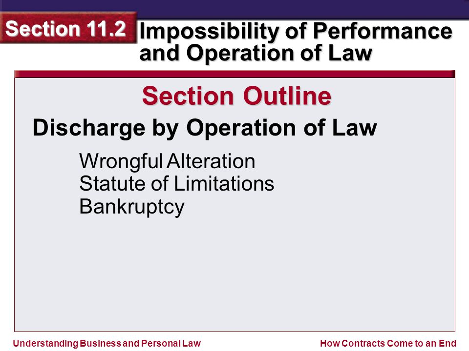 Understanding Business and Personal Law Impossibility of Performance and Operation of Law Section 11.2 How Contracts Come to an End Illegality A contract is considered void if its performance would be illegal at the time the agreement was initiated.