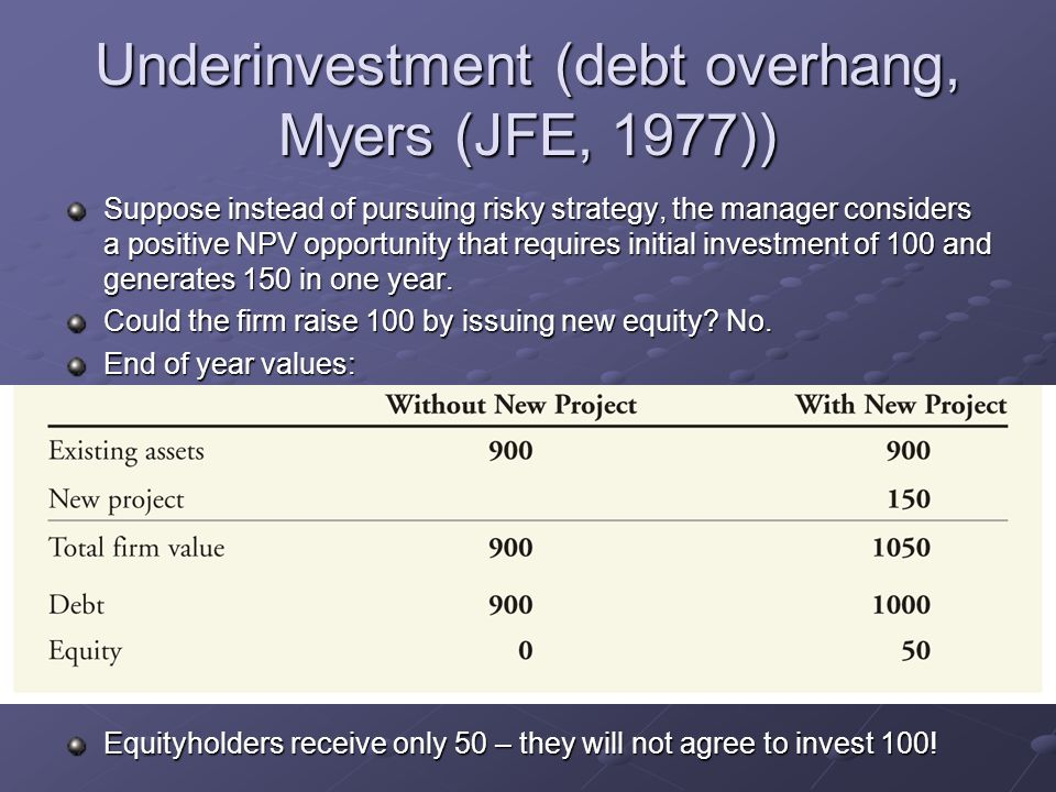 Underinvestment (debt overhang, Myers (JFE, 1977)) Suppose instead of pursuing risky strategy, the manager considers a positive NPV opportunity that r