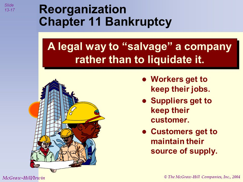 © The McGraw-Hill Companies, Inc., 2004 Slide 13-17 McGraw-Hill/Irwin Reorganization Chapter 11 Bankruptcy Workers get to keep their jobs.