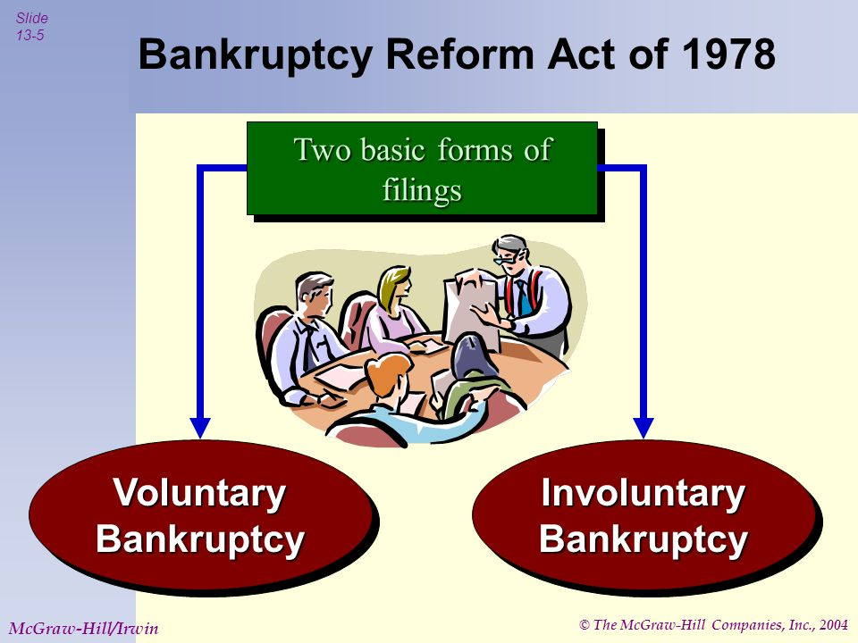 © The McGraw-Hill Companies, Inc., 2004 Slide 13-5 McGraw-Hill/Irwin Bankruptcy Reform Act of 1978 Two basic forms of filings Voluntary Bankruptcy Involuntary Bankruptcy