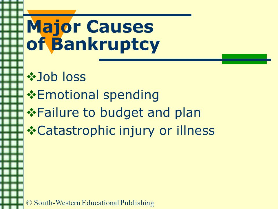 © South-Western Educational Publishing Major Causes of Bankruptcy  Job loss  Emotional spending  Failure to budget and plan  Catastrophic injury or illness