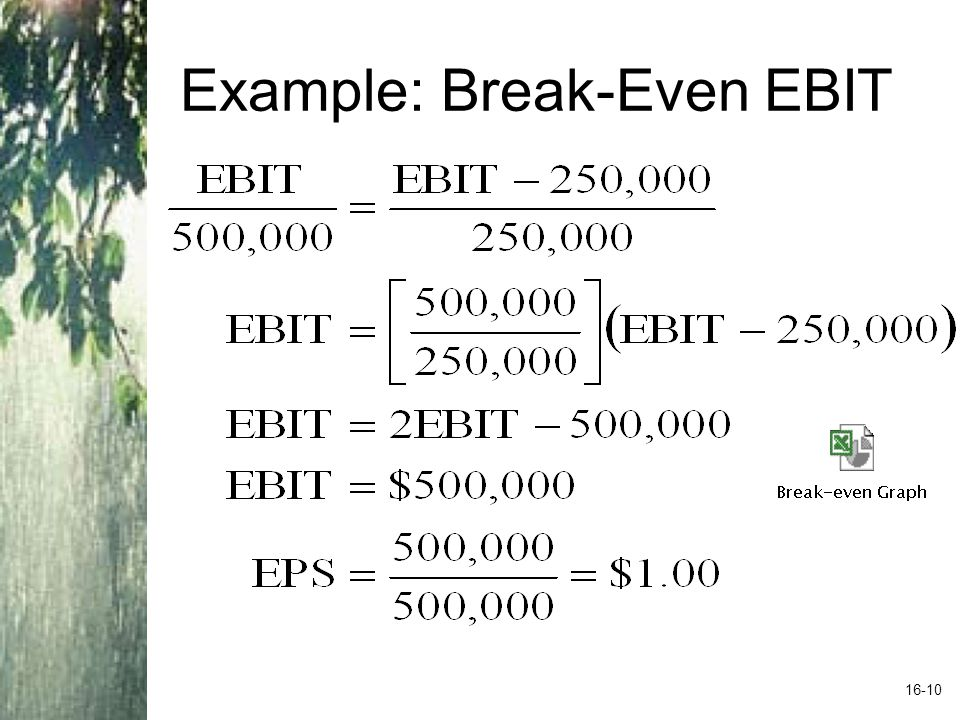 Example: Break-Even EBIT 16-10