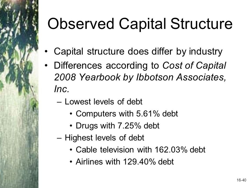 Observed Capital Structure Capital structure does differ by industry Differences according to Cost of Capital 2008 Yearbook by Ibbotson Associates, Inc.