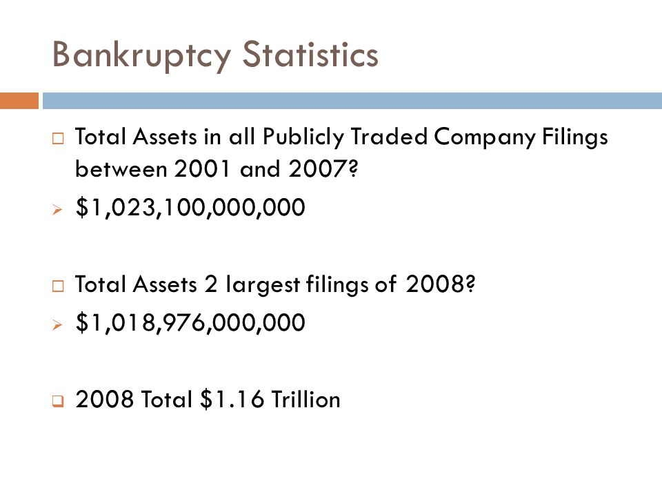  Total Assets in all Publicly Traded Company Filings between 2001 and 2007.