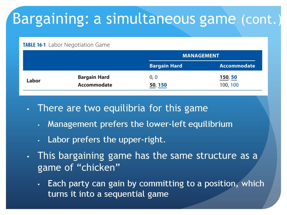 Bargaining: a simultaneous game (cont.) There are two equilibria for this game Management prefers the lower-left equilibrium Labor prefers the upper-right.