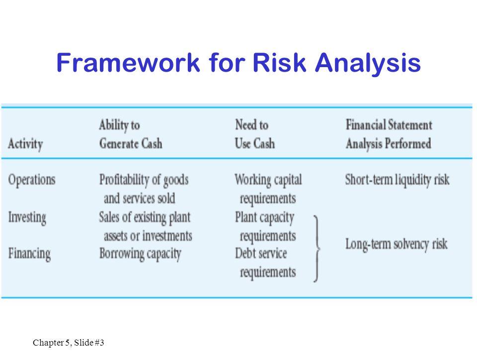 Chapter 5, Slide #4 Short-Term Liquidity Risk Tools: Current ratio = current assets/current liabilities Quick ratio = cash+mktble securities+receivables current liabilities