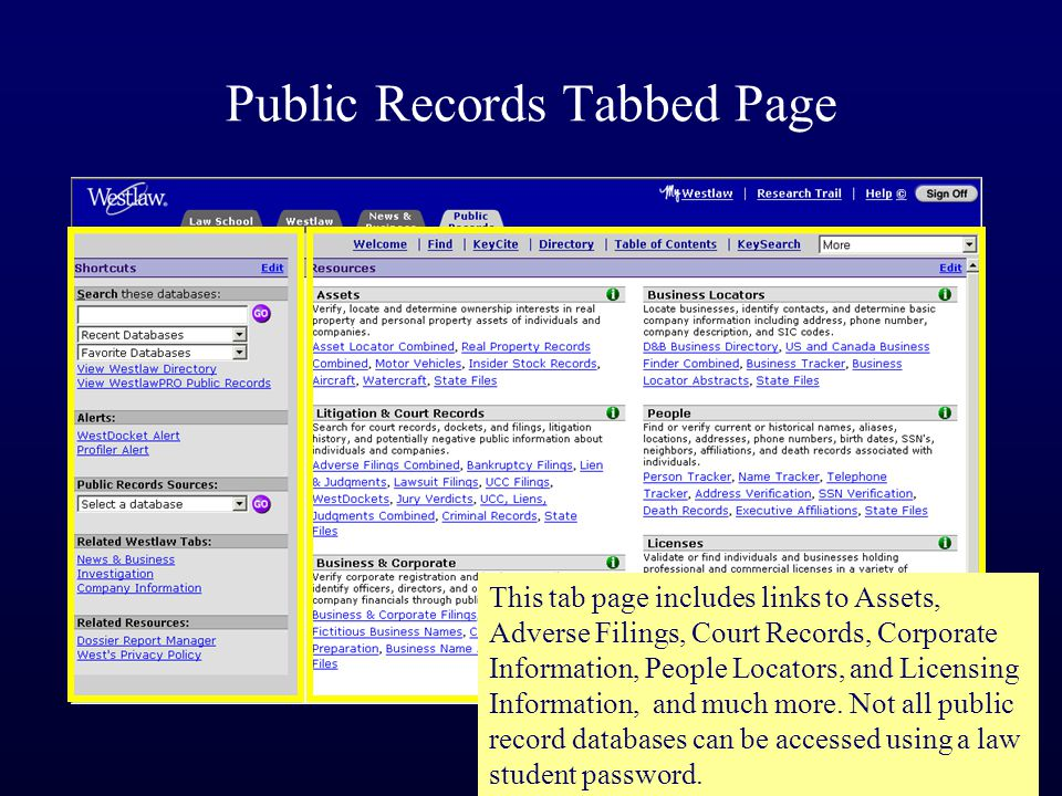 Public Records Tabbed Page This tab page includes links to Assets, Adverse Filings, Court Records, Corporate Information, People Locators, and Licensing Information, and much more.