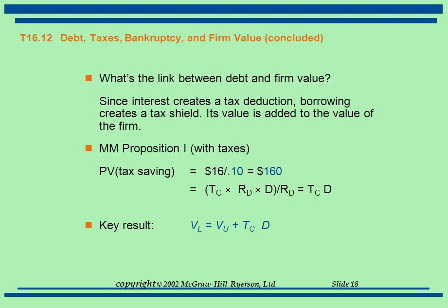 copyright © 2002 McGraw-Hill Ryerson, Ltd Slide 18 T16.12 Debt, Taxes, Bankruptcy, and Firm Value (concluded) What's the link between debt and firm va