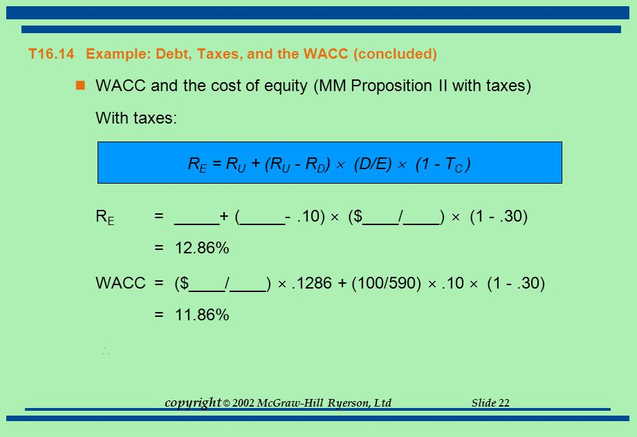copyright © 2002 McGraw-Hill Ryerson, Ltd Slide 22 T16.14 Example: Debt, Taxes, and the WACC (concluded) WACC and the cost of equity (MM Proposition I