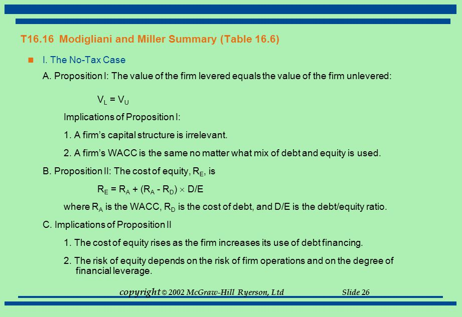 copyright © 2002 McGraw-Hill Ryerson, Ltd Slide 26 T16.16 Modigliani and Miller Summary (Table 16.6) I. The No-Tax Case A. Proposition I: The value of