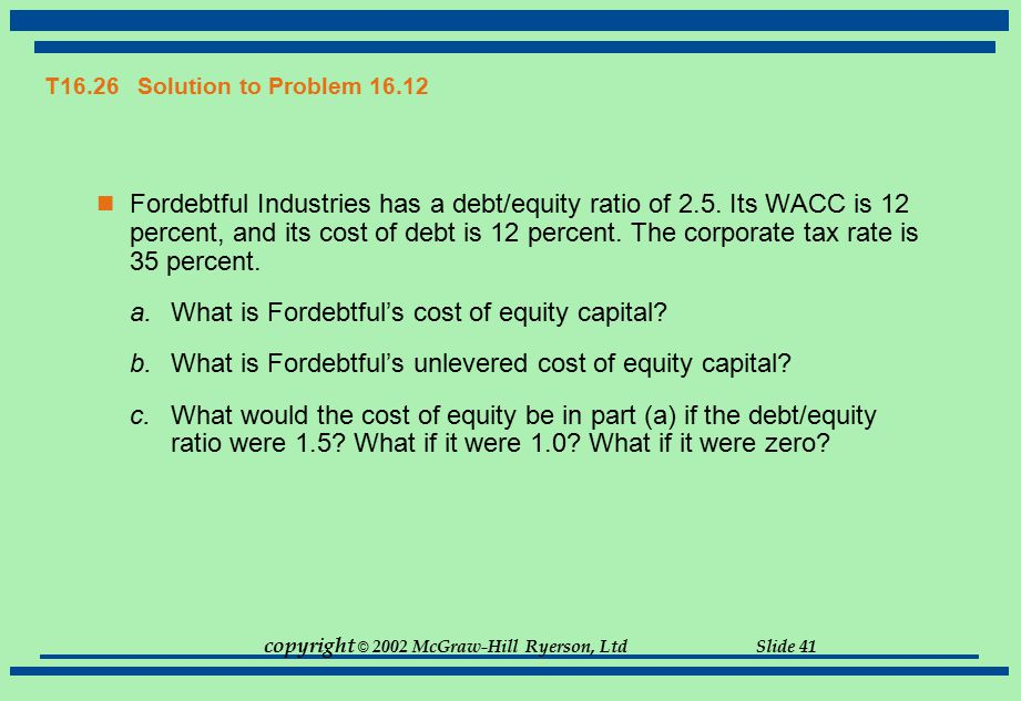 copyright © 2002 McGraw-Hill Ryerson, Ltd Slide 41 T16.26 Solution to Problem 16.12 Fordebtful Industries has a debt/equity ratio of 2.5. Its WACC is