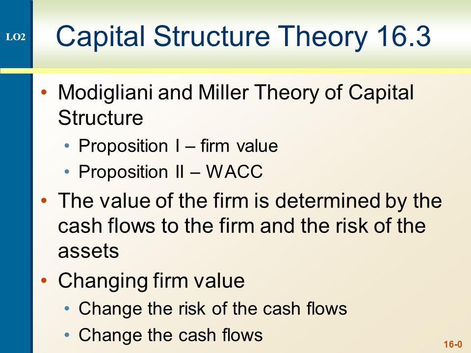 modigliani miller theorem capital stucture essay