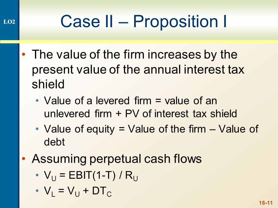 16-11 Case II – Proposition I The value of the firm increases by the present value of the annual interest tax shield Value of a levered firm = value o