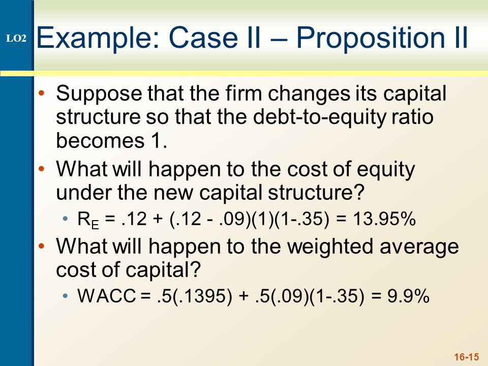 16-15 Example: Case II – Proposition II Suppose that the firm changes its capital structure so that the debt-to-equity ratio becomes 1. What will happ